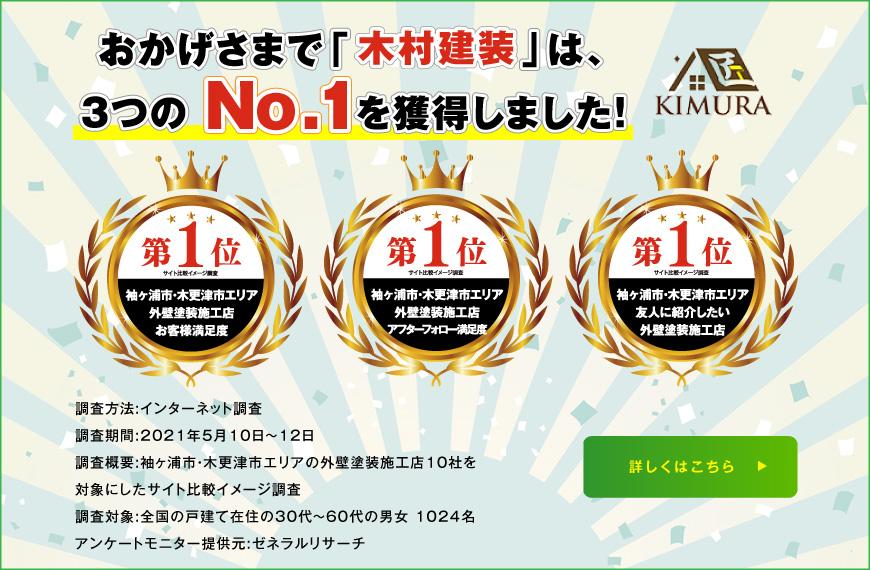おかげさまで木村建装は3つのNo.1を獲得しました
